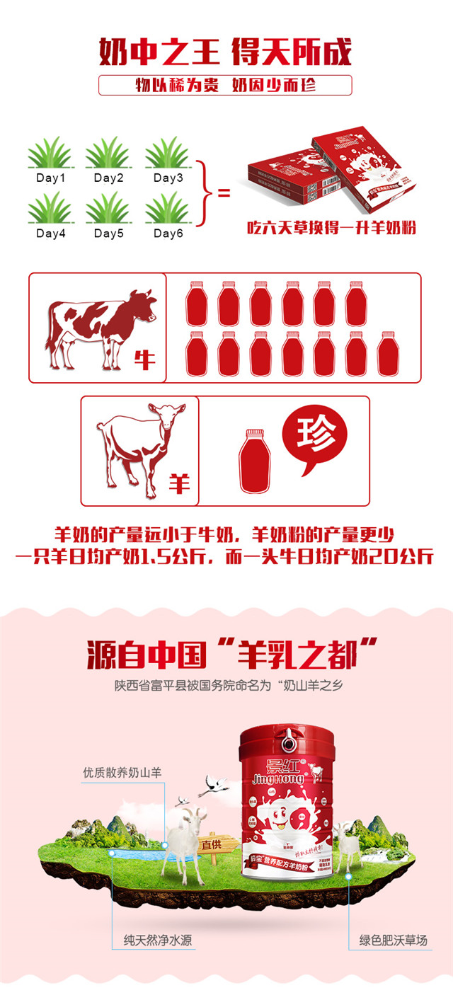 景红粹宝羊奶粉--罐装--详情页更新_09.jpg